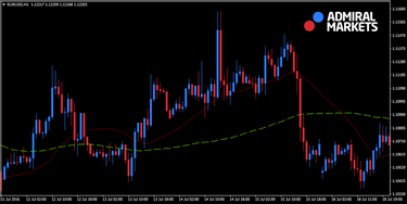 Tribute Trading System Hiinas