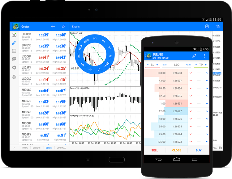Android MT4 Platform: Forex Trading per MT4 Teie Android Wikipedia Binary Options Trade