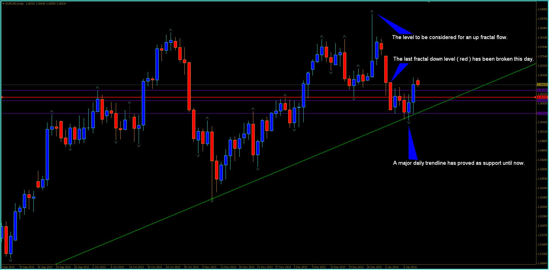 Flow System Trade IQ Choice Trading Robot