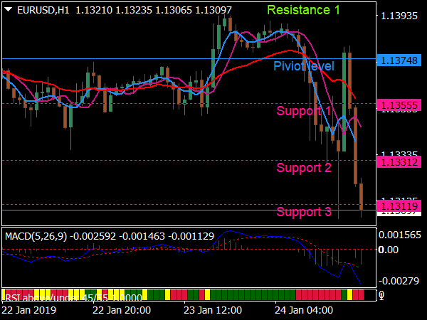 Power Trading System