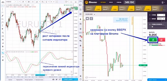 Wave Trading System