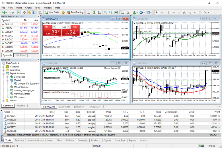 Auto Trading System Anonymous