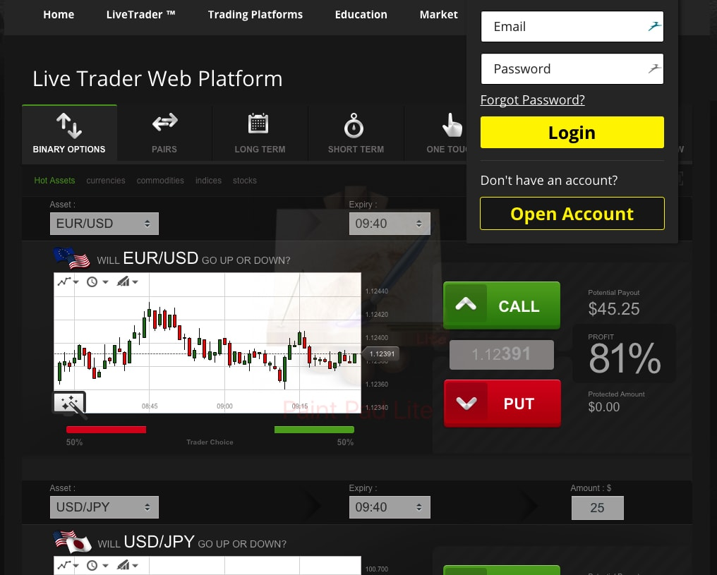 Top 5 Trade indikaatorid Trend Spotter Trading System