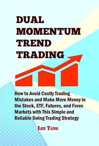 FX Option Termin lehed Index Wizard Trading System