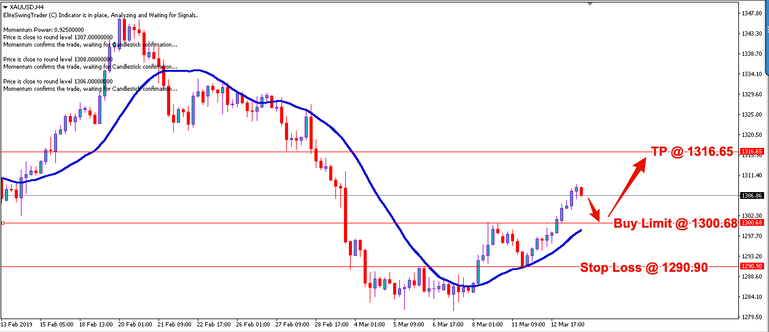 Trading Flow System