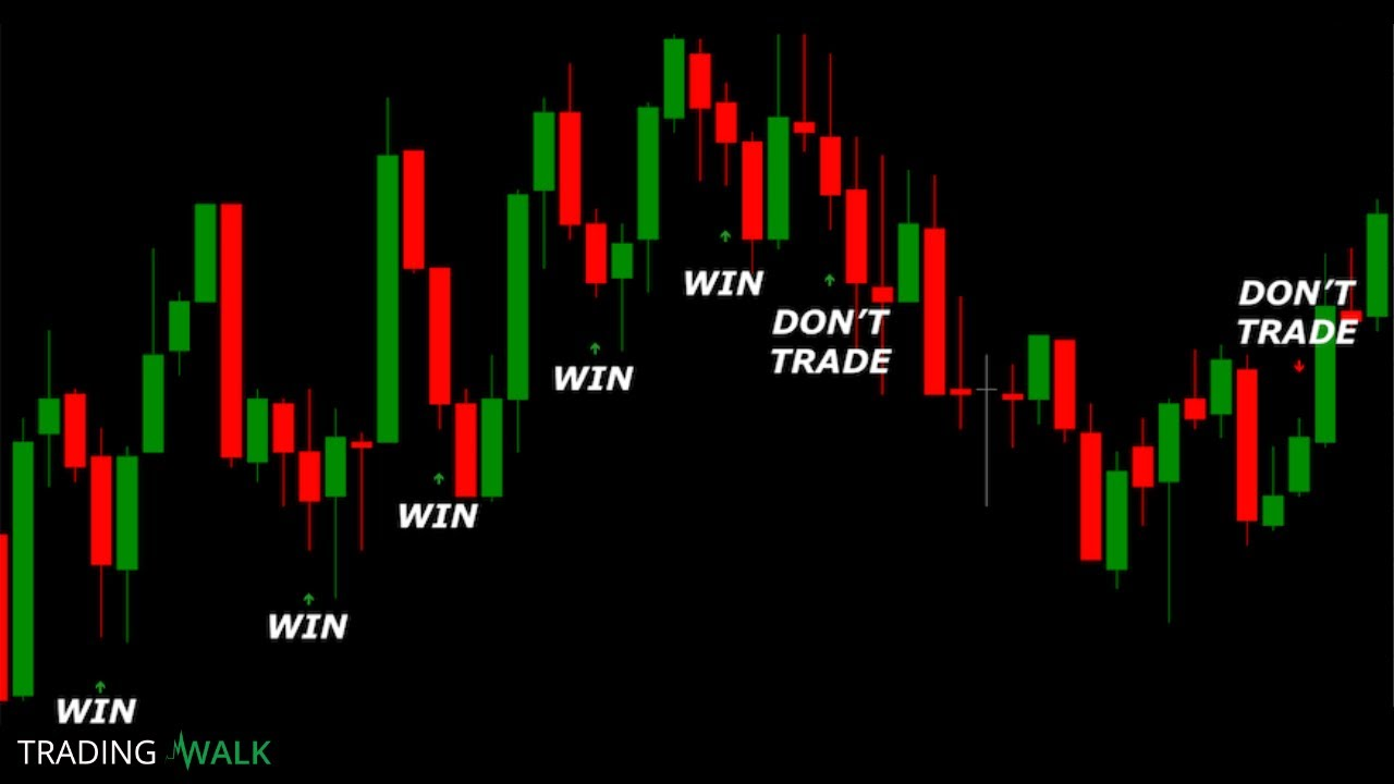 YouTube Trading Binary Options Stock Options Trader